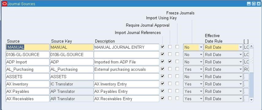Journal Source Form